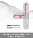 barrivox-s3